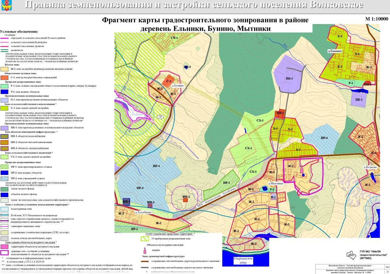 Правила землепользования и застройки Волково